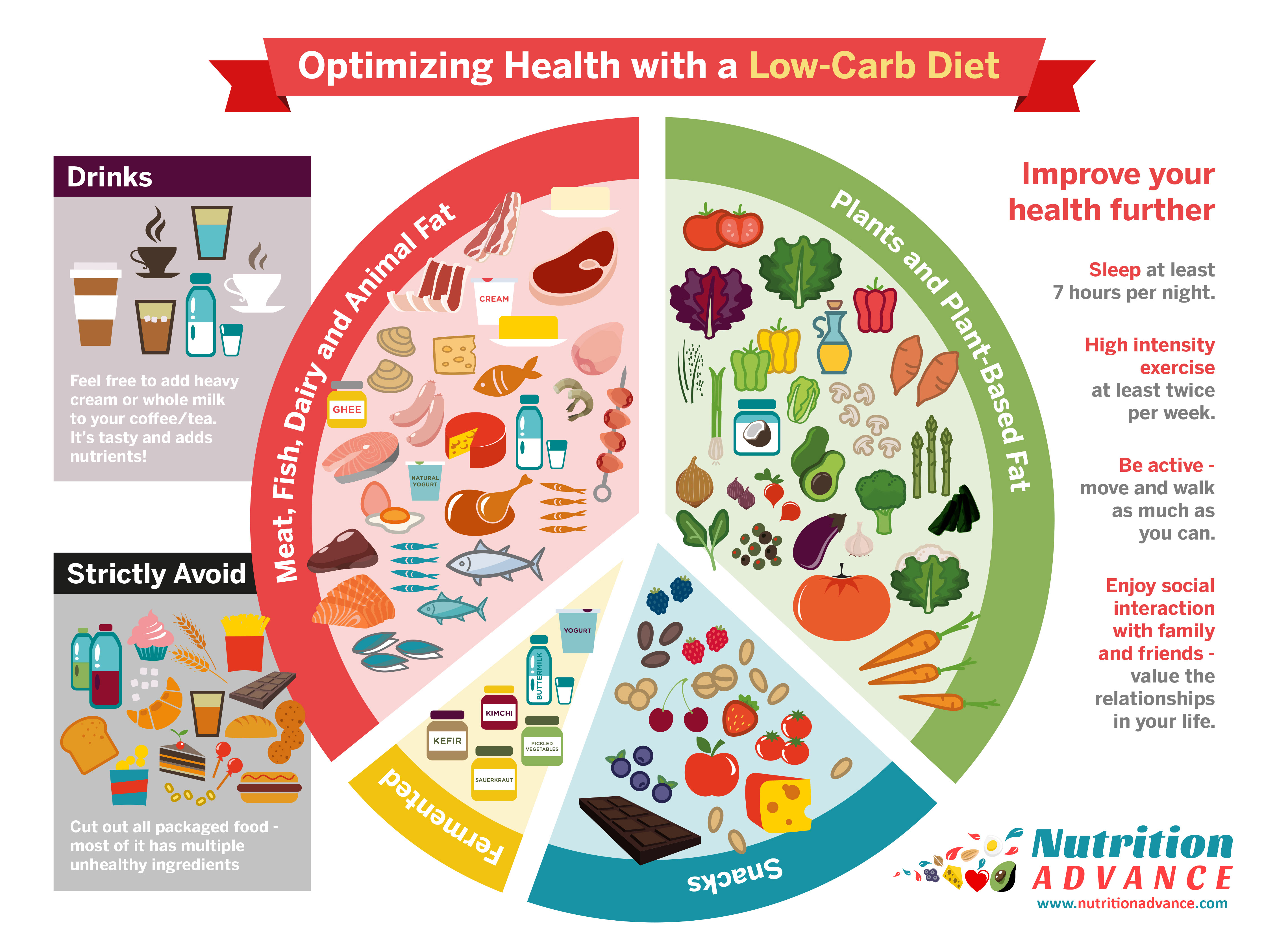 optimizing-health-with-a-low-carb-diet-complete-guide